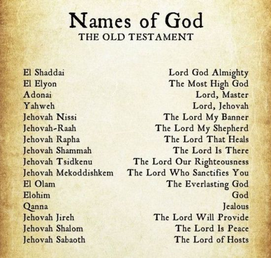 Hebrew Names of God