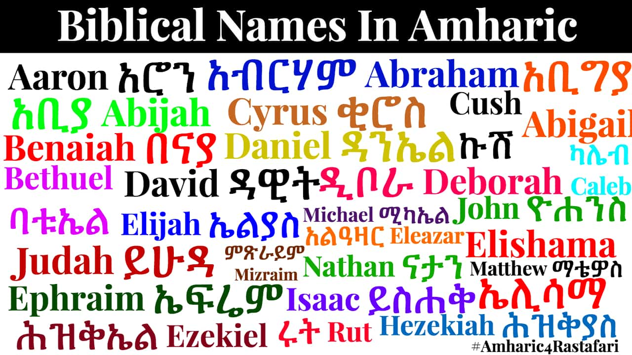 Biblical Names In Amharic
