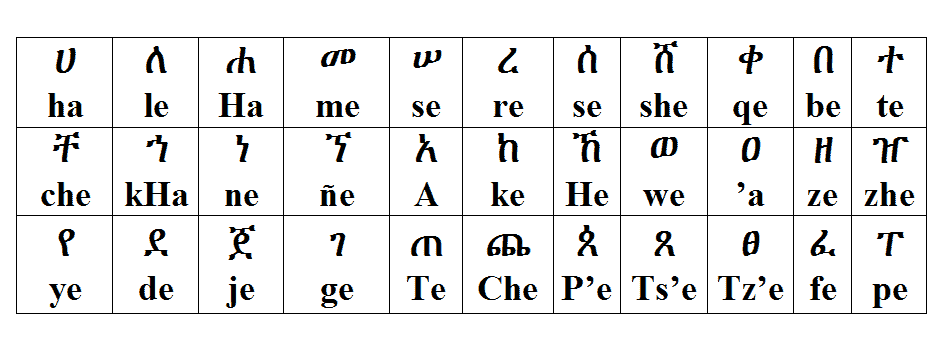 Amharic Alphabet - 33rd Degree