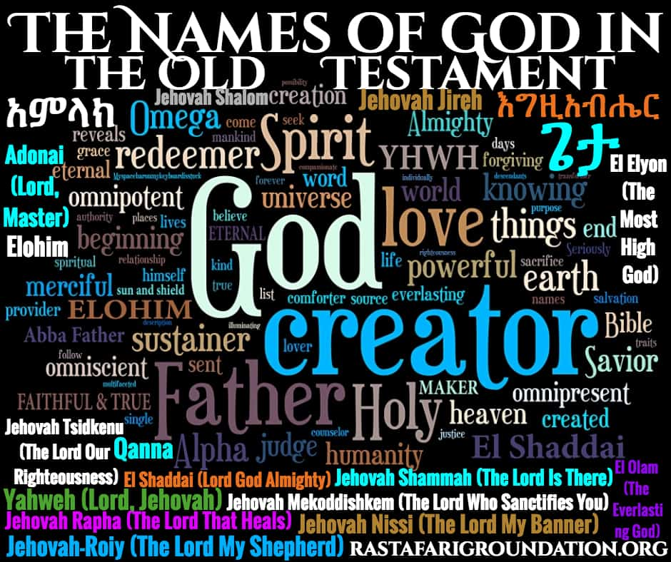 The Names of God in the Old Testament
