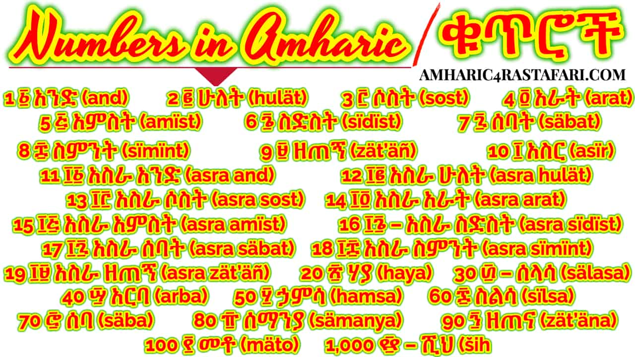 Numbers in Amharic